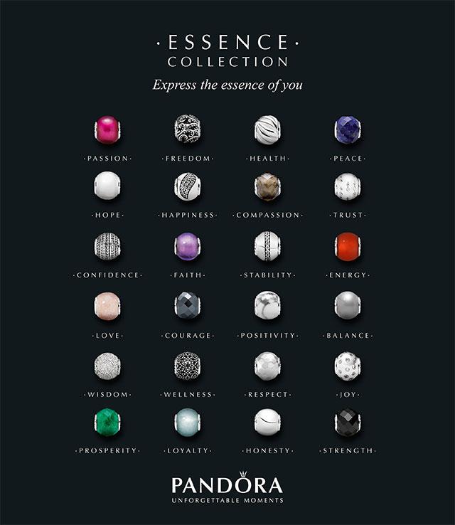 Origine Marque Pandora | IUCN Water